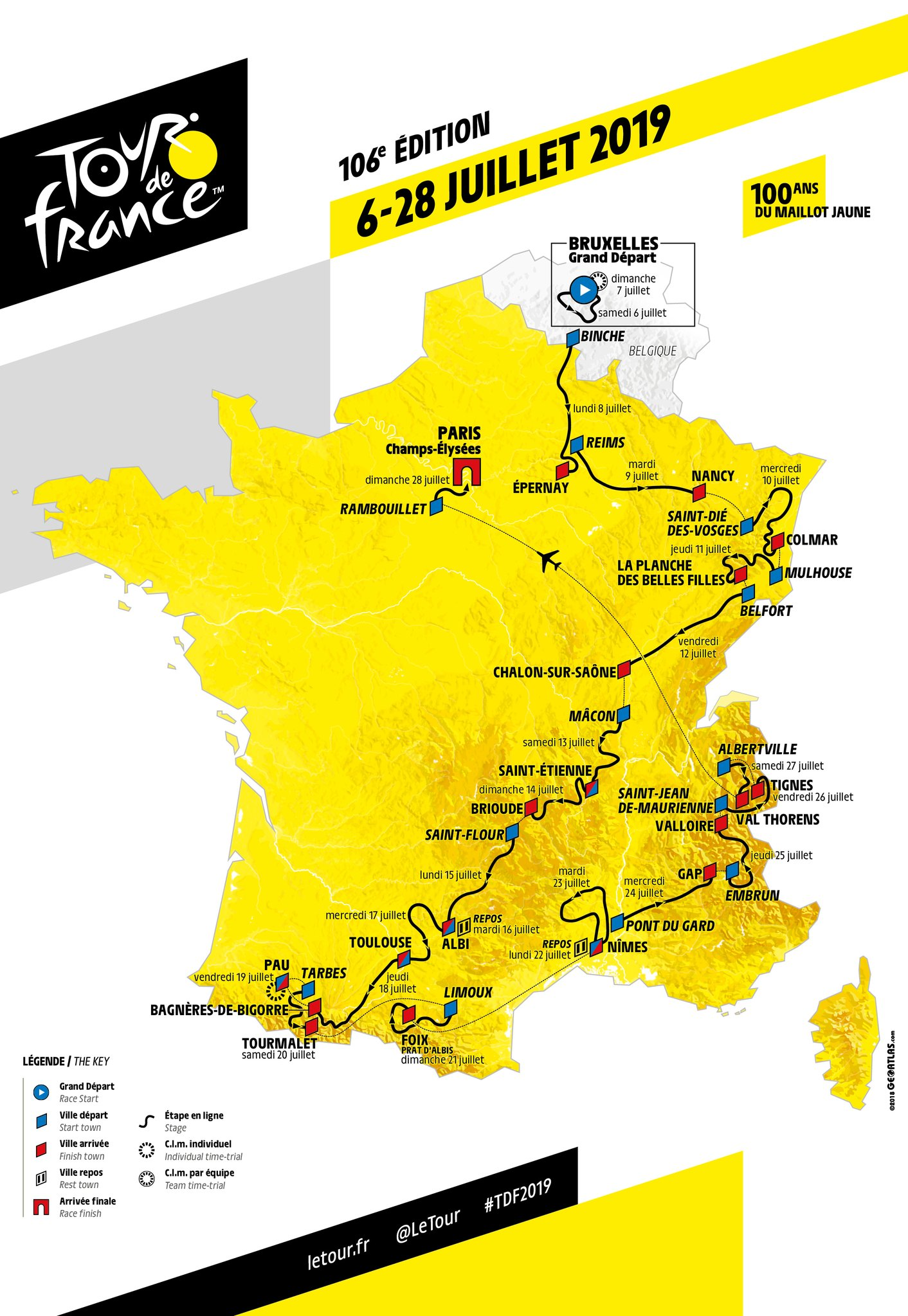 Tour de France cycliste 2019 à Albi